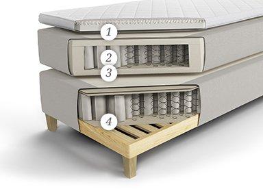 first kontinentalseng jensen senger. Black Bedroom Furniture Sets. Home Design Ideas